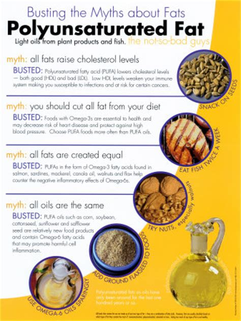 food that help lower cholesterol picture 14