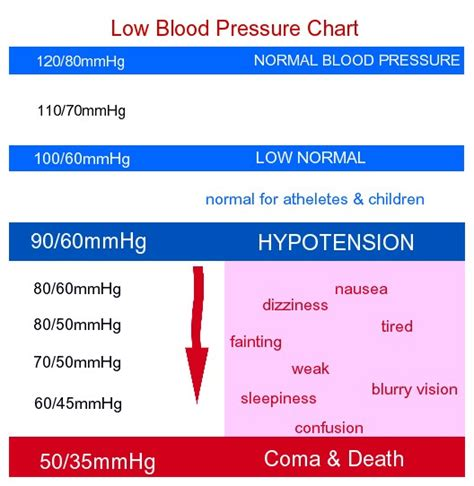 atenelol low blood pressure picture 5