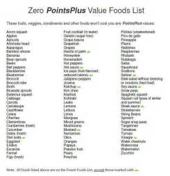dotti weight watchers points food list picture 2