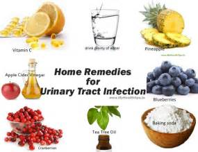 home remedies for a bladder infection picture 1