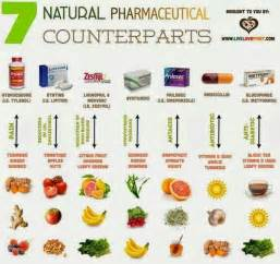 herbal alternative opioids 2014 picture 11