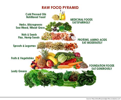 List of fat burning foods picture 3