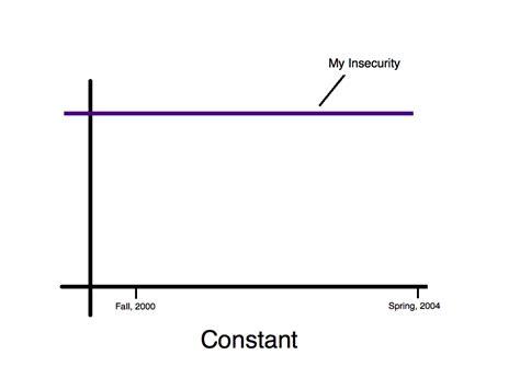 constant picture 1