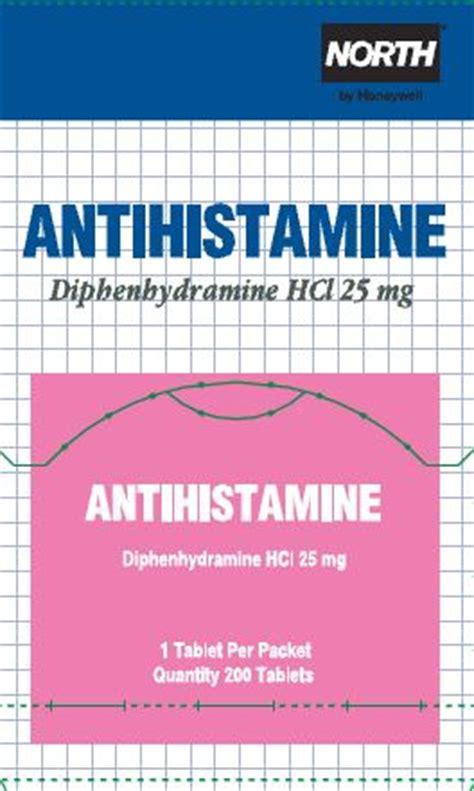 antihistamine medication picture 14