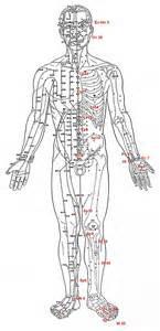 acupuncture insomnia picture 7