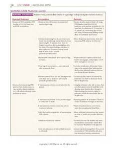 nursing care plan for pation with uterine prolapse picture 7