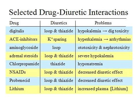 dosage n indications of carmozyme syrup picture 18