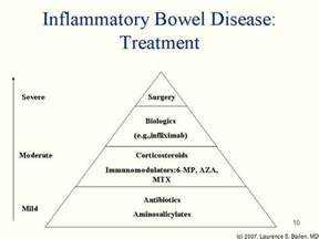 irritable bowel syndrome treatment picture 6