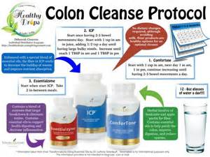 colon and liver cleanse picture 3