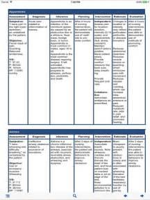 nanda nursing care plan for cord prolapse picture 11
