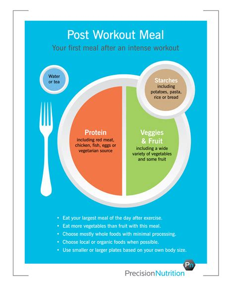 diet portions and exercise picture 7