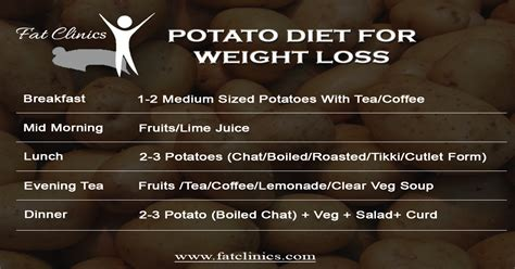 weight loss management diets picture 14