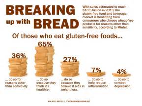 wheat free diet benefits 2013 picture 9