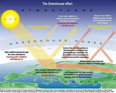 website ng green house effect in tagalog picture 13