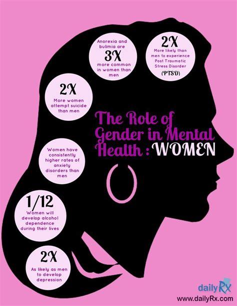 female masturtbation mental health issues picture 1