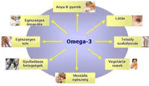 benefits of sure cure omega picture 5