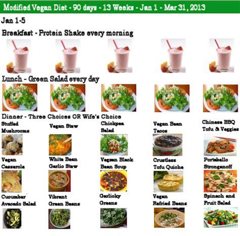 a vegan diet picture 11