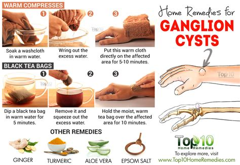 what herbal medicine is best for scalp cysts picture 7
