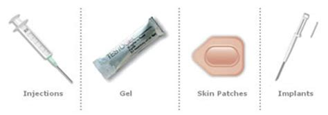 testosterone treatment methods picture 15