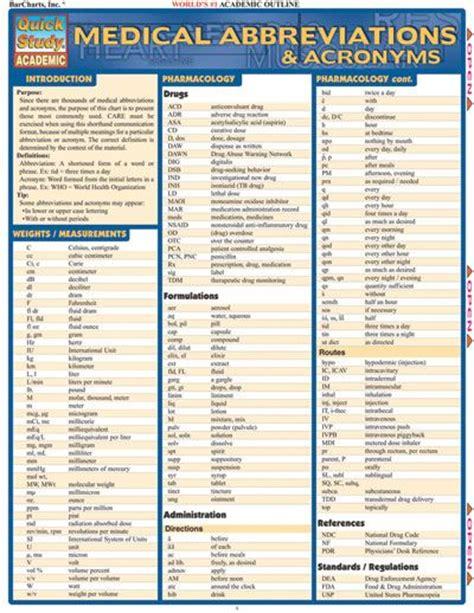 thrice abbreviation rx prescriptions picture 5