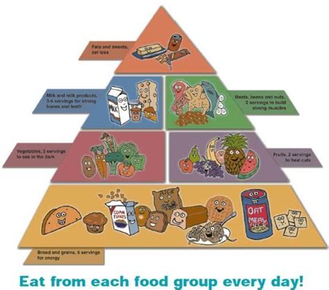 diet ideas for picky preschoolers picture 13
