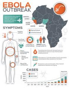 2014 health viruses head ache picture 10