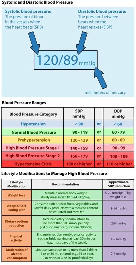 can you take hydroxycut with blood pressure medication picture 10