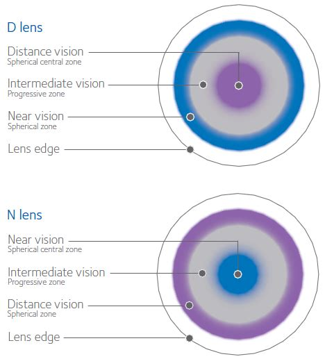 contact lenses you sleep in picture 6