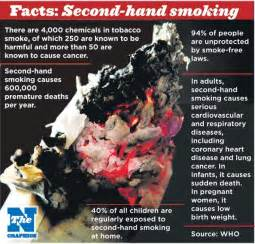 effects of second hand smoke picture 1