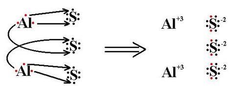 chromium vi sulfide formula picture 7