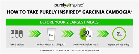 average weight loss garcinia cambogia and green coffee picture 2