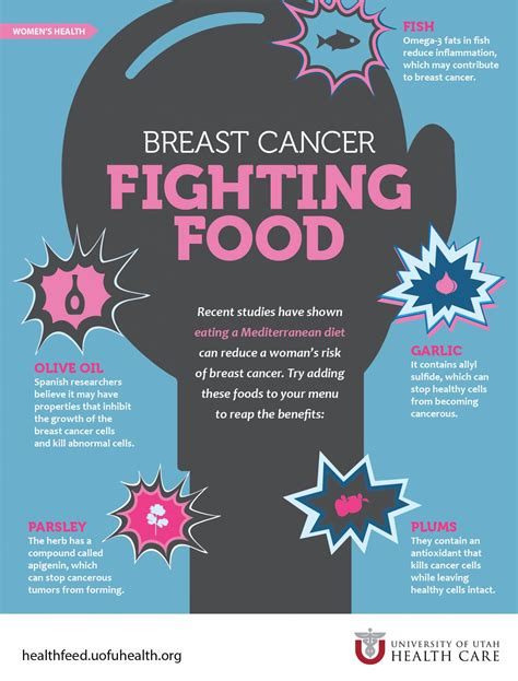 foods to dissolve breast lumps picture 14