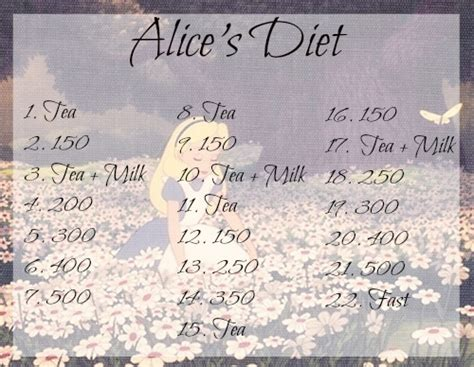 anyone tried the protikee diet picture 9