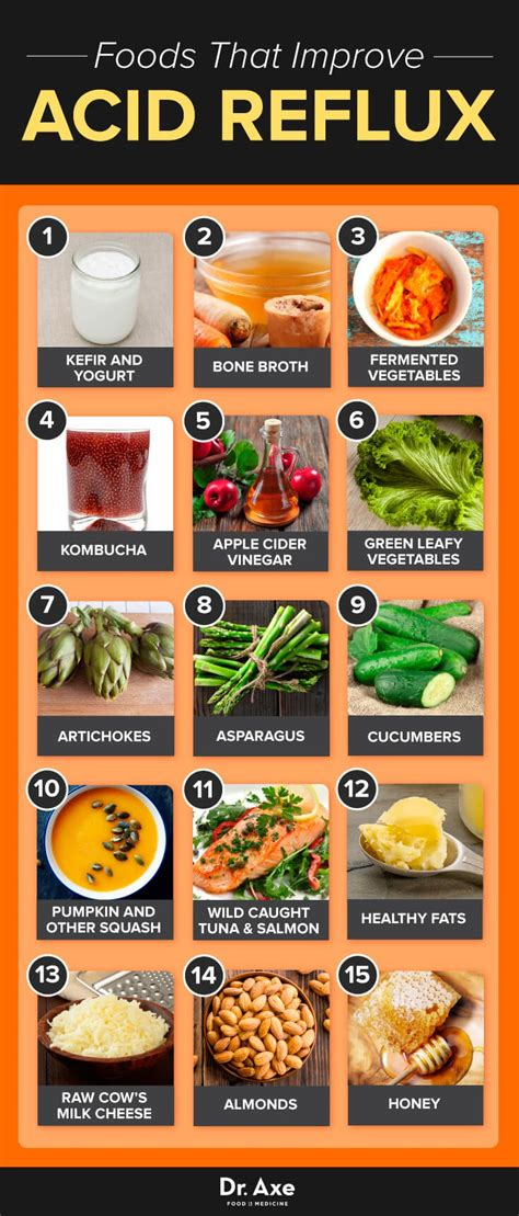 acid reflux and diet picture 14