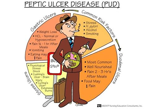 gastric ulcer diet picture 7