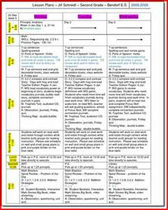 third grade health lesson plan picture 7