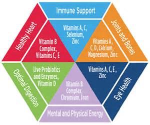 memo plus vitamins mercury picture 1