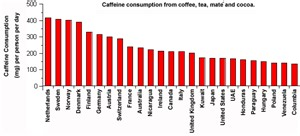 does dietrine have caffeine in it picture 11