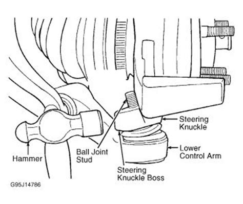 a diagram how to change ball joint on picture 6