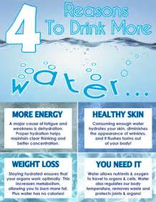how to hydrate body from the inside out picture 5