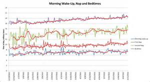 newborn sleep pattern picture 1