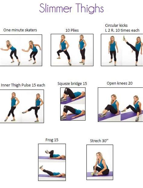 Best fat burning workout picture 2