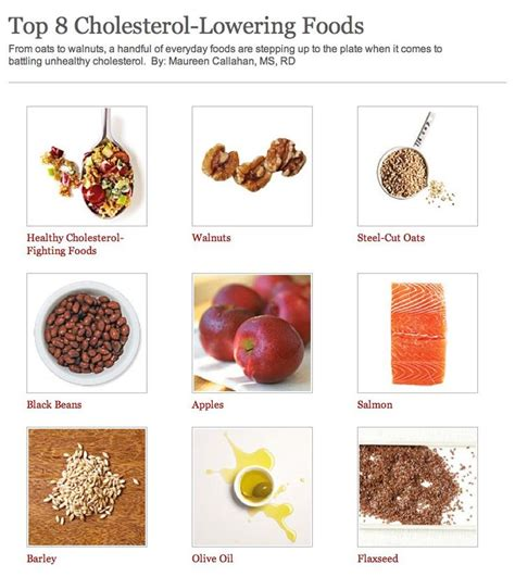 Cholesterol reducing diet picture 13