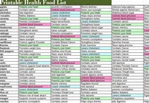hgh fiber and low fat food lists picture 1