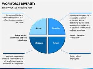 workforce presentation picture 11