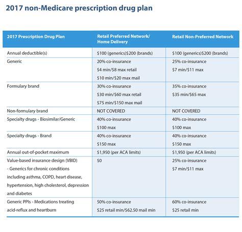 medicare prescription program picture 9