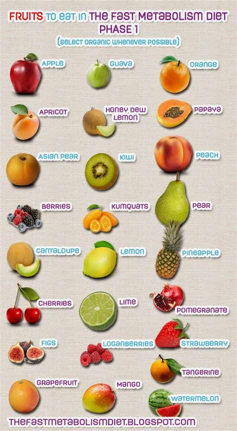 fruit diet picture 9
