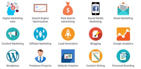 incoming search terms keywordluv local seo service loc:us picture 10