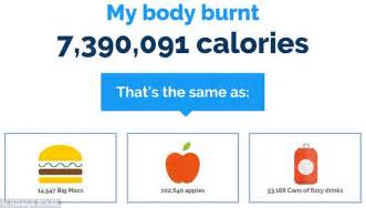 calories burnt while sleeping picture 1