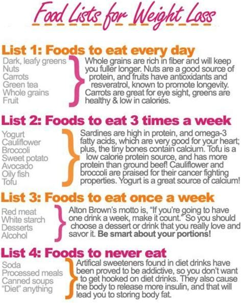 free 24hour diets and weight loss methods picture 5
